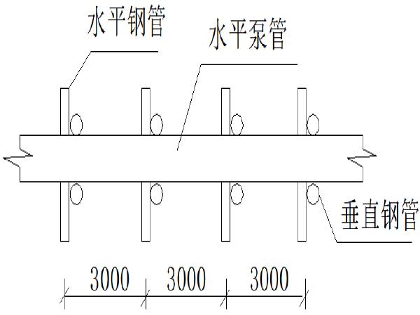 地下综合管廊工程混凝土施工方案(32页)_1