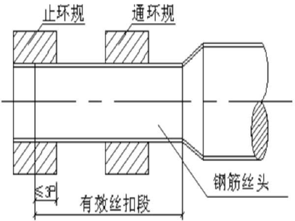 [西安]模拟地下综合管廊工程钢筋施工方案