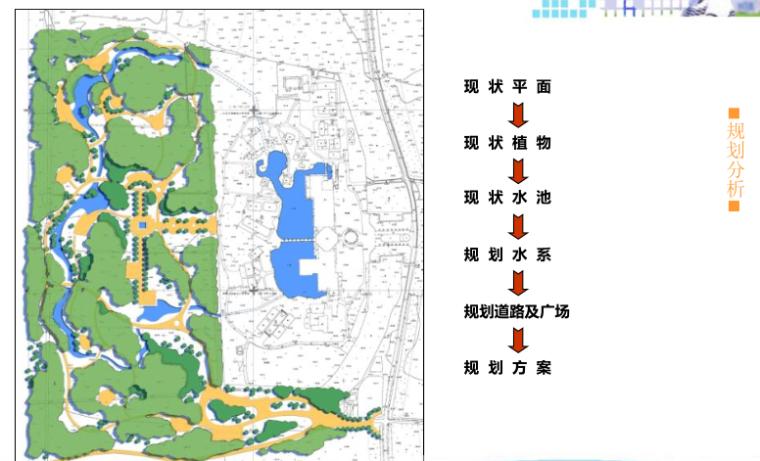 [北京]怡生园国际会议中心养生林景观方案文本(生态健康养生)_7