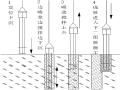 [郑州]轨道交通土建施工广播台站三轴搅拌桩施工方案