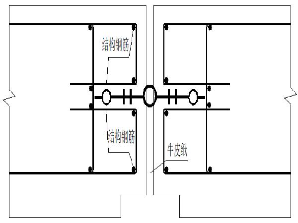 地铁暗挖衬砌缝和变形缝防水技术总结