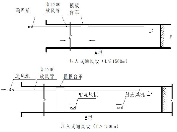 沈海复线高速公路项目部实施性施工组织设计(95页)