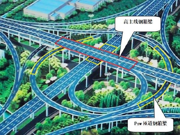[宁波]北环快速路工程主线桥钢箱梁安装方案