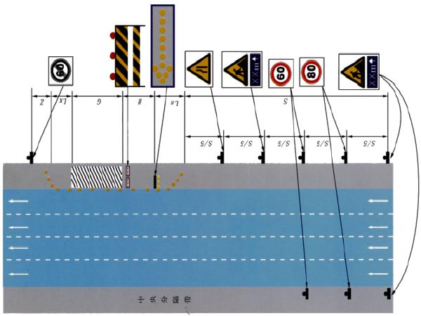 [甘肃]公路养护作业区安全设施布设规定