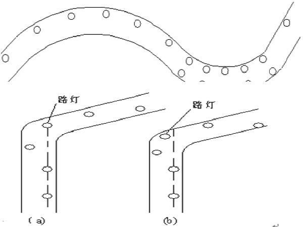 道路照明系统设计课件(36页)