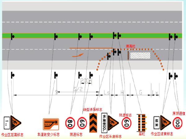GB-5768-2017道路交通标志和标线新增内容讲解