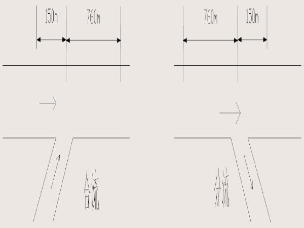 公路/道路通行能力讲义讲解(84页)