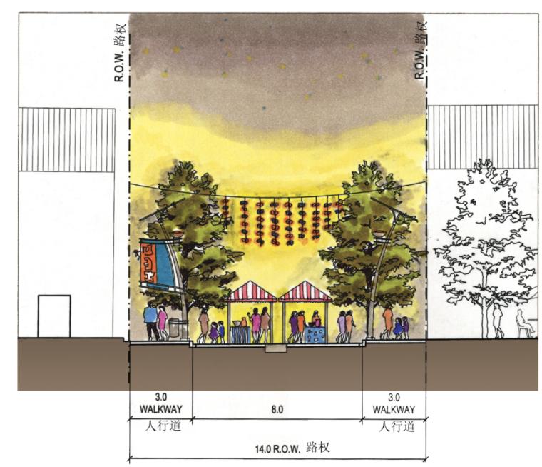 [浙江]杭州市湖滨地区商贸旅游特色街区设计总体规划方案文本_9