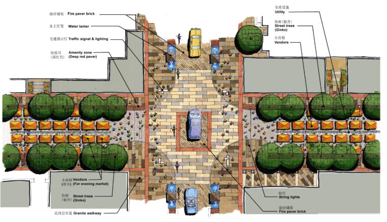 [浙江]杭州市湖滨地区商贸旅游特色街区设计总体规划方案文本_8