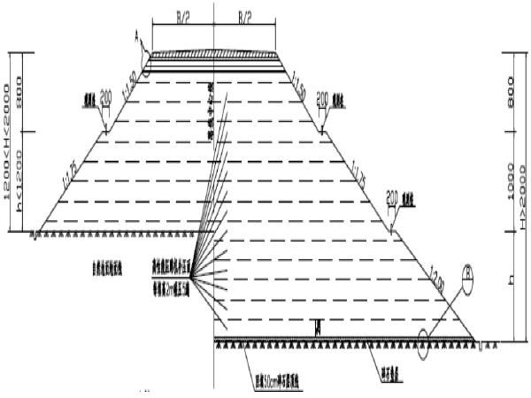 高速高填方及高边坡位移、沉降观测方案