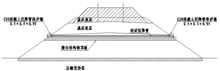 高速铁路路基工后沉降观测技术PPT(79页)_3