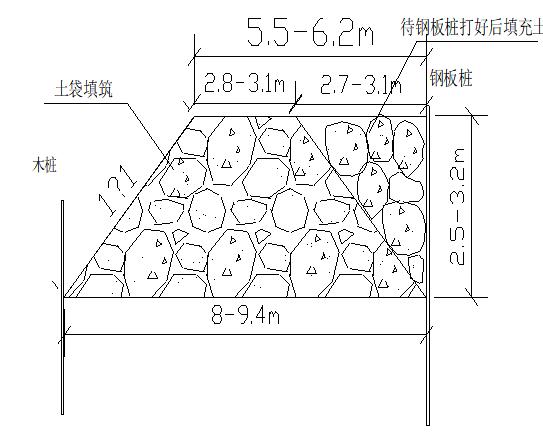土方临时围堰导流施工方案(清晰明了)