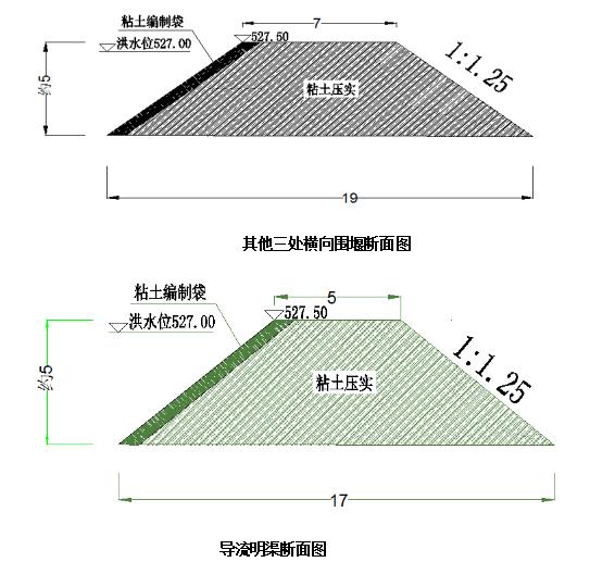 样板区横向围堰施工方案(附围堰断面图)