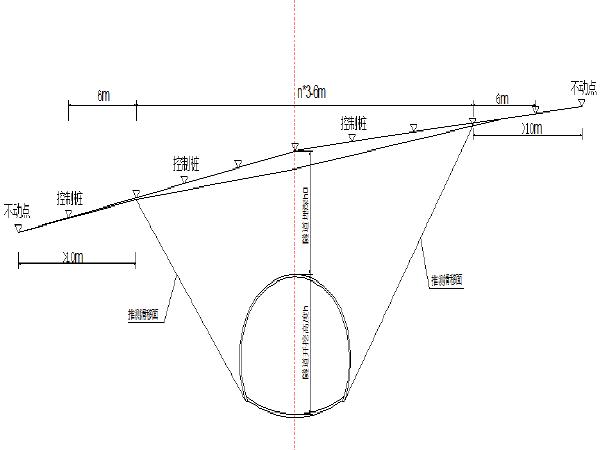 公路7合同段隧道施工监测实施方案