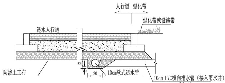 [长沙]城市次干路(道路/电气/排水/绿化)施工图纸(附工程量清单)_6