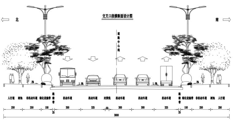 [长沙]城市次干路(道路/电气/排水/绿化)施工图纸(附工程量清单)_2