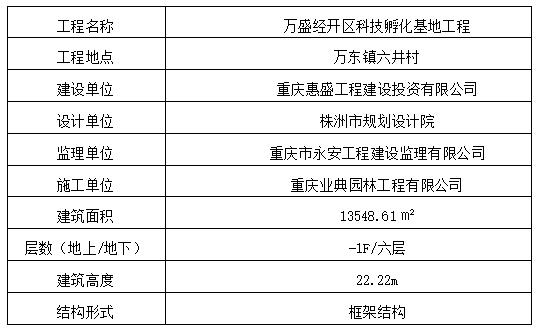 [重庆]框架剪力墙结构孵化基地工程结构实体检测方案(内容完整)