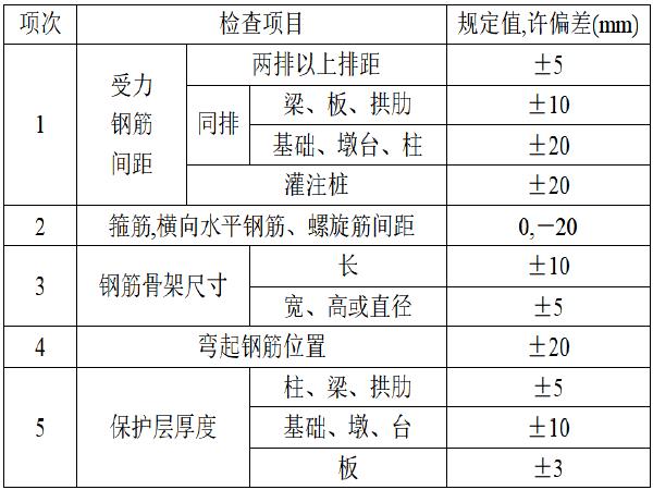 桥梁墩柱施工技术交底(12页)
