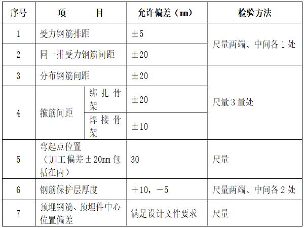 铁路客运专线桥梁墩台施工技术交底(21页)