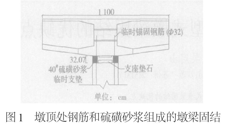 悬浇箱梁中常见的几种结构型式墩梁固结有哪些优缺点?