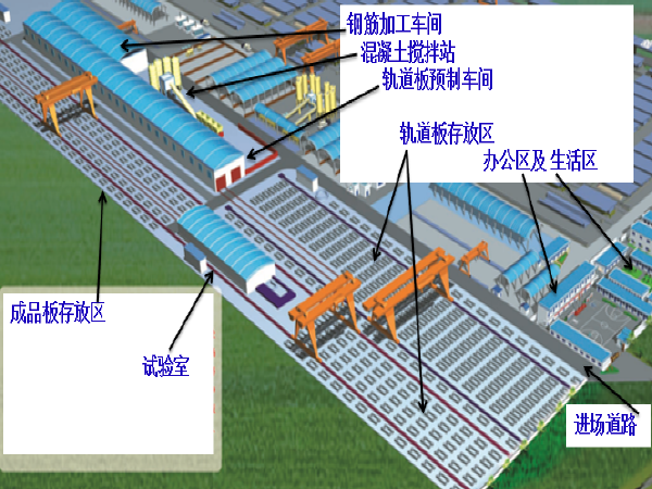 CRTSⅢ型板式无砟轨道施工技术介绍PPT(53页)