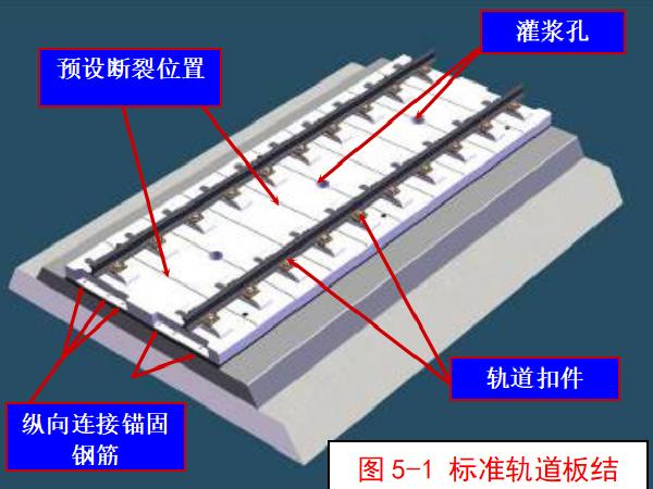 沪杭客运专线CRTSⅡ型板式无砟轨道施工工法(Word版)