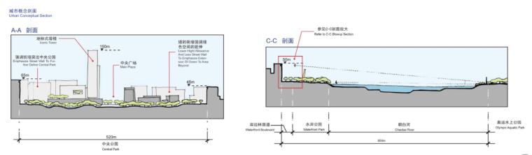[北京]顺义新城景观规划方案文本_15