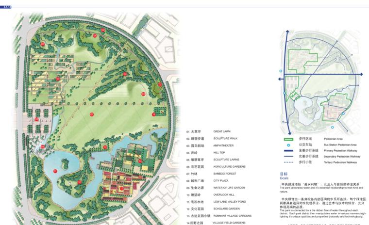 [北京]顺义新城景观规划方案文本_10