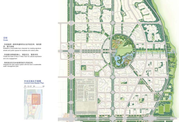 [北京]顺义新城景观规划方案文本_9