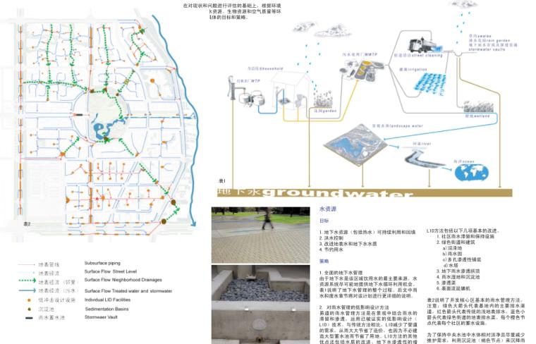 [北京]顺义新城景观规划方案文本_17