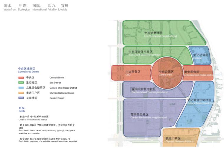 [北京]顺义新城景观规划方案文本_11