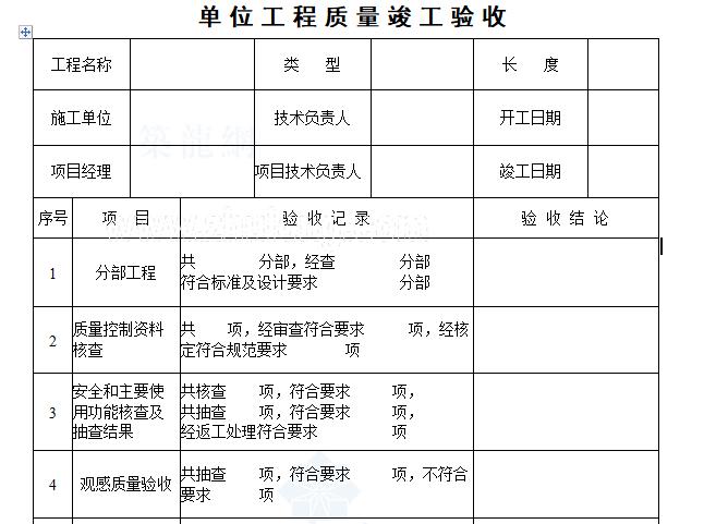 给排水工程质量评定表大汇总(64份)