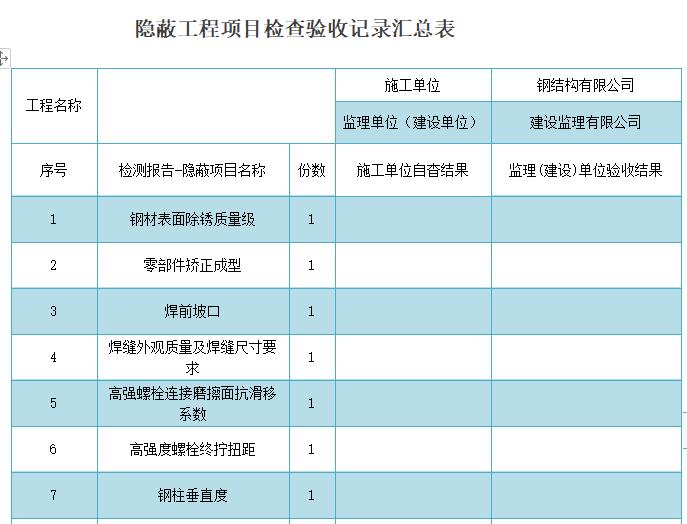 钢结构隐蔽工程验收记录表(一系列表格全面)