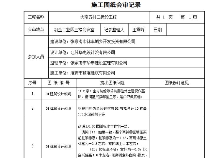 施工图纸会审记录表(表格完整)