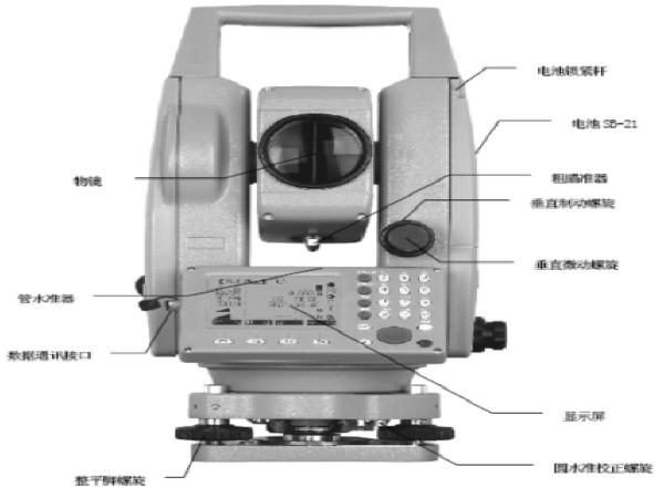 全站仪及其应用(结构功能和测量方法)