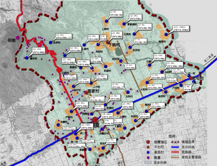 [陕西]咸阳市礼泉县烟霞镇村镇总体规划方案图纸_3
