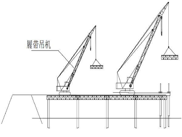跨海大桥栈桥设计及施工方案