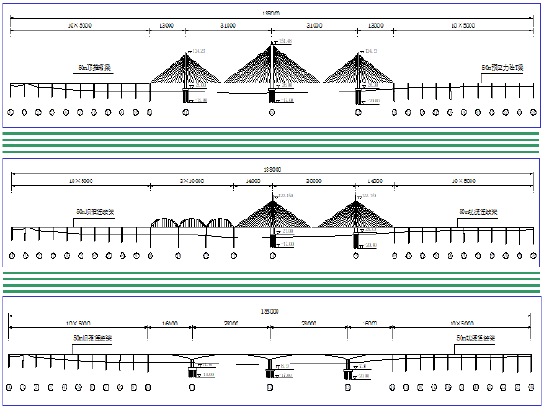 桥梁的总体规划设计PPT