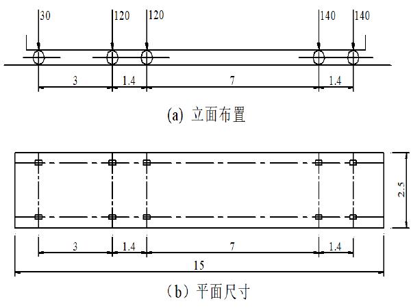 桥梁设计荷载讲义讲解(84页)