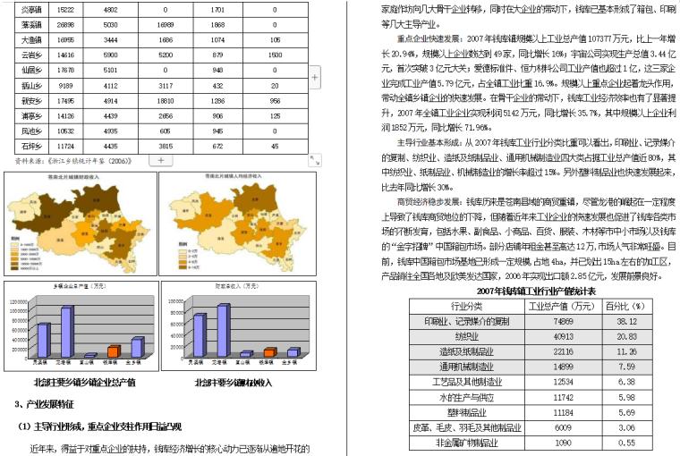 [浙江]苍南县钱库镇可持续发展城镇总体规划文本_2