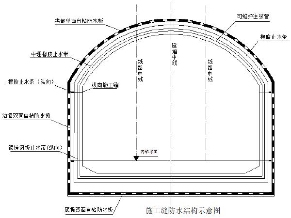 明挖隧道防水施工方案