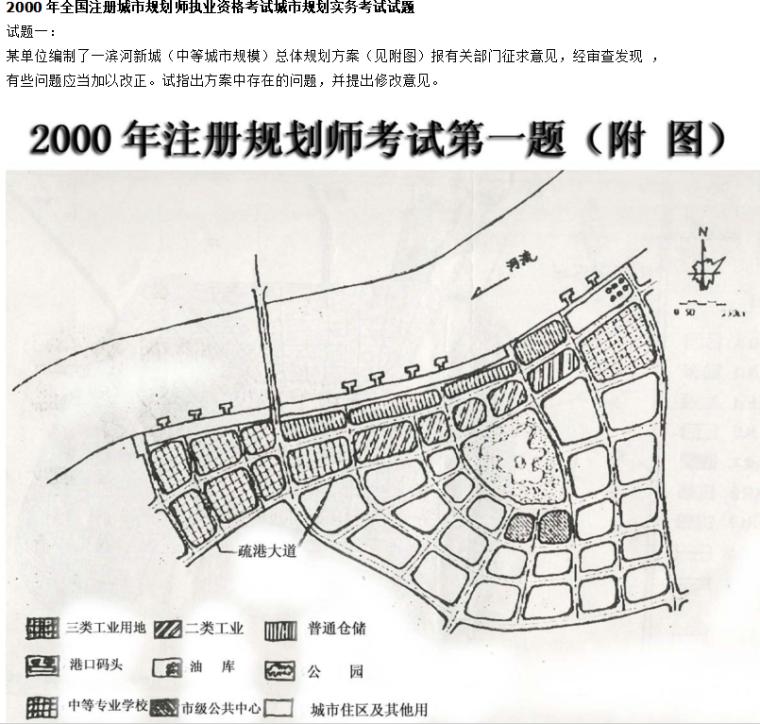 2000-2004年注册规划师真题及答案(实务)