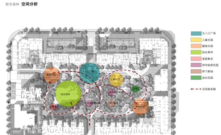 [陕西]西安高新水晶居住区景观概念方案设计(中央庭院)-张唐_6