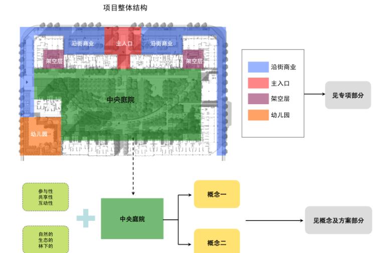 [陕西]西安高新水晶居住区景观概念方案设计(中央庭院)-张唐_10
