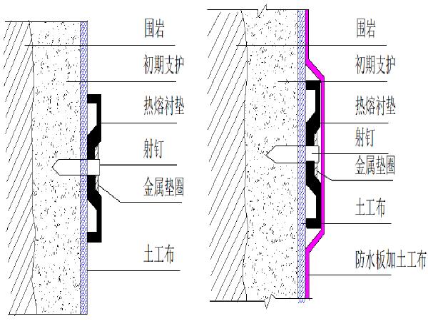 新建客运专线隧道工程防水板安装作业指导书
