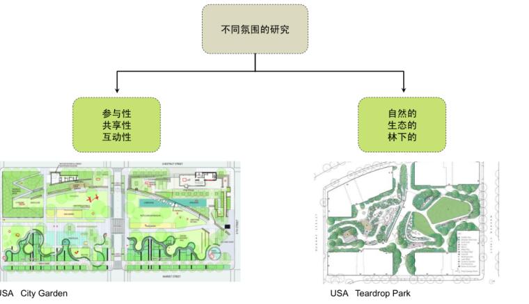 [陕西]西安高新水晶居住区景观概念方案设计(中央庭院)-张唐_7