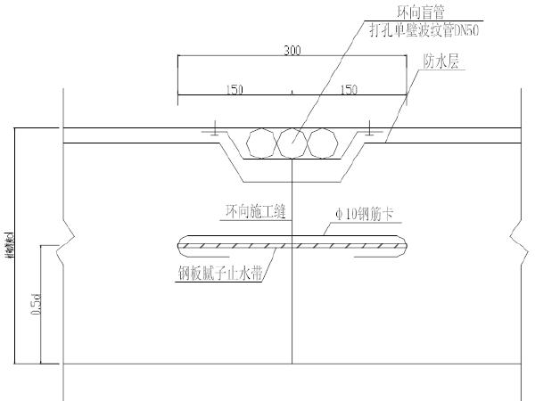 隧道防水层施工作业技术交底