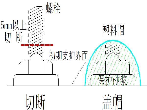 隧道防水板、土工布施工技术交底