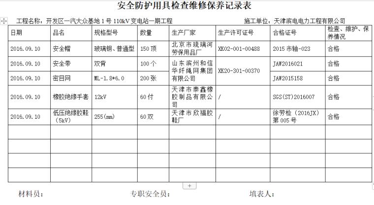 安全防护用具检查维修保养记录表(完整版)
