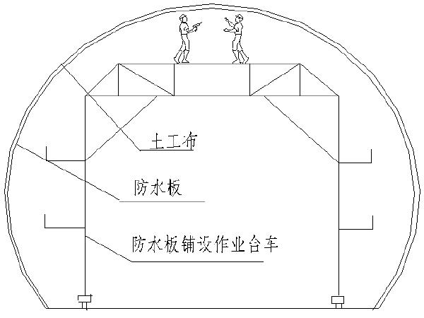 [贵州]高速公路隧道防水层施工方案